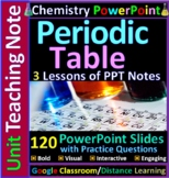 Periodic Table, Properties of Elements, Periodic Trends - 85 Slides PPT Notes
