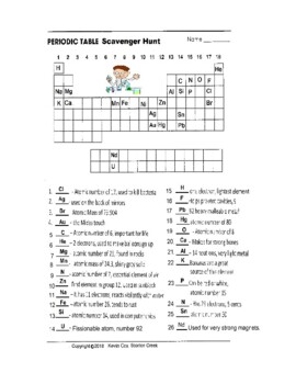 Periodic table scavenger hunt by scorton creek publishing kevin cox periodic table scavenger hunt urtaz Image collections