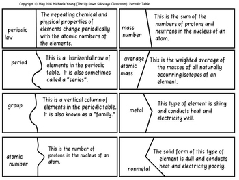 Periodic Table Puzzle Matching Review Game