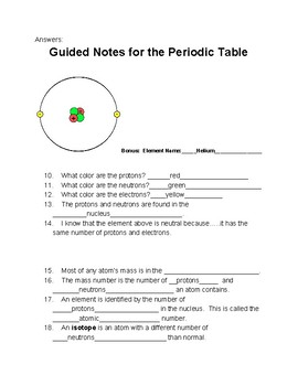 Periodic Table Questions