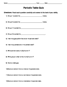 Periodic table quiz by polka dot lit teachers pay teachers urtaz Choice Image