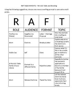 Periodic table raft assignments by stephanie parrish tpt periodic table raft assignments urtaz Image collections