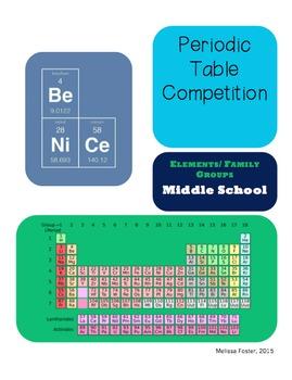 Periodic Table Race