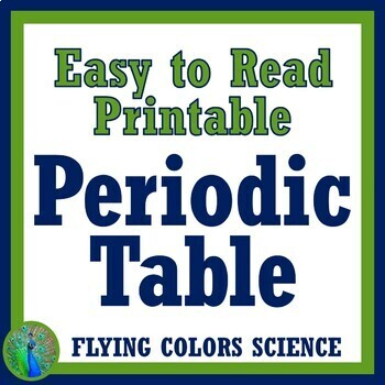 Periodic Table Reference Sheet - Clean & Easy to Read NGSS MS-PS1-1
