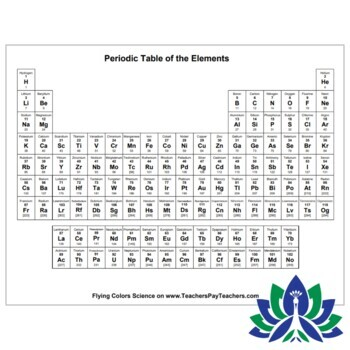 Printable Periodic Table Reference Sheet Clean Easy To Read Ngss