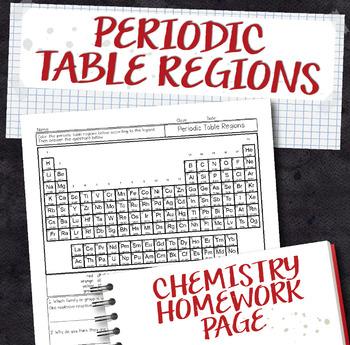 Periodic Table Regions Chemistry Homework Worksheet