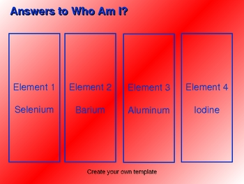 Periodic Table Review Chemistry