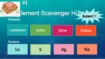 Periodic Table Review/ Elements Games / Power Point Regular Size