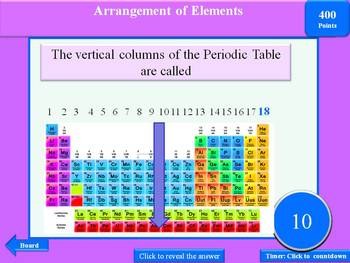 Periodic Table Review: Interactive 2-Round Jeopardy Game w/Scoreboard