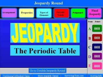 Periodic Table Review: Interactive 2-Round Jeopardy Game w