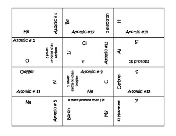 Periodic Table Review Puzzle