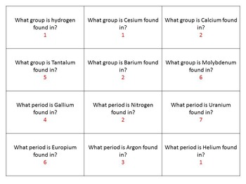 Periodic Table Review Questions to Use with Any Game