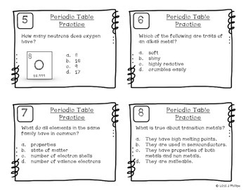 Periodic Table Review Task Cards