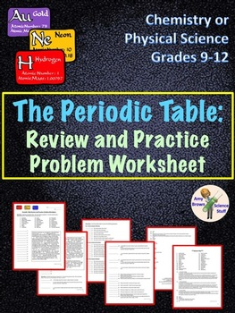 Periodic Table Review