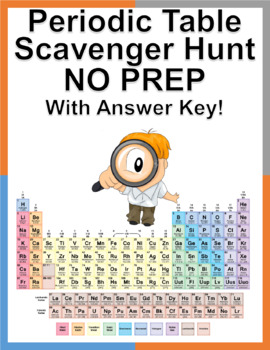 Periodic table scavenger hunt no prep answer key by acme periodic table scavenger hunt no prep answer key urtaz