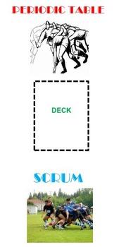 Periodic Table Scrum