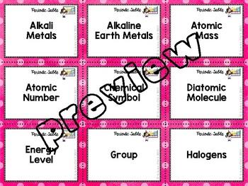 Periodic Table Slap Game