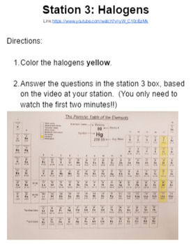 Periodic Table Stations