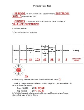 Periodic Table Test
