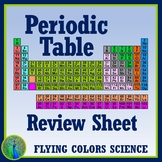 Periodic Table Review - Middle School NGSS MS-PS1-1