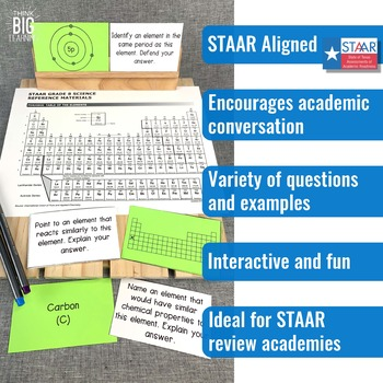 Periodic Table Thinking Cards STAAR Review Activity