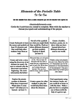 Periodic Table Tic Tac Toe (gifted; cluster; choice board)