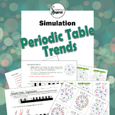 Periodic Table Trend Simulation - Inquiry Activity Using Chemical Properties