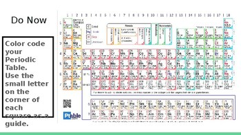 Periodic Table & Trends