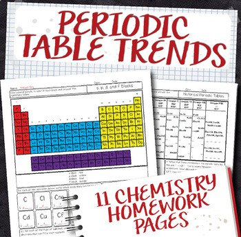 Periodic Table Trends Worksheets & Teaching Resources | TpT