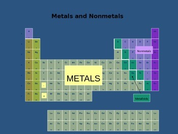 Periodic Table Trends (Presentation and Handout)