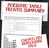 Periodic Table Trends Summary Chemistry Homework Worksheet