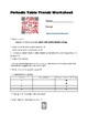 Periodic Table Trends Worksheet