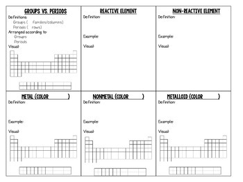 Periodic table vocabulary overview foldable with comprehension ticket urtaz Choice Image