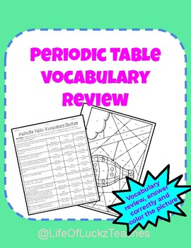 Periodic Table Vocabulary Review