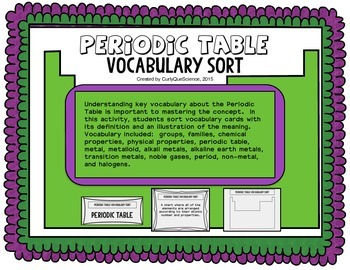 Periodic table vocabulary sort by curly que science tpt periodic table vocabulary sort urtaz Gallery