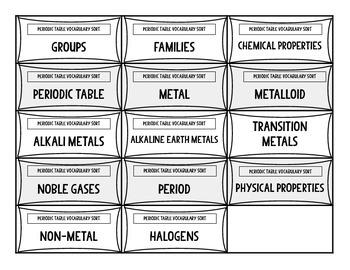 Periodic Table Vocabulary Sort