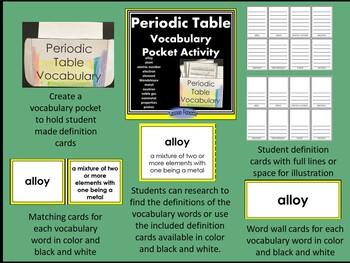 Periodic Table Vocabulary Words Pocket Activity