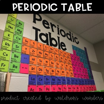 Periodic Table Wall Hanging