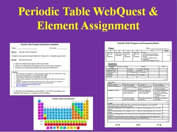 Periodic table webquest and element assignment by teach with fergy periodic table webquest and element assignment urtaz Images