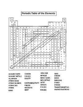 Periodic Table Word Search or Word Search Puzzle