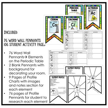 Periodic Table Word Wall and Activity Page Pennant (Science)