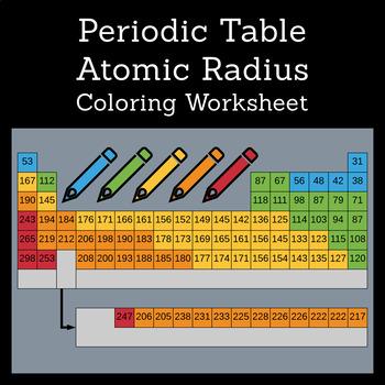 Periodic Table Worksheet: Atomic Radius