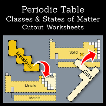 Periodic Table Worksheet: Classes and State of Matter