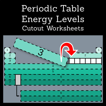 Periodic Table Worksheet: Energy Levels and Periods by The Lesson Hub
