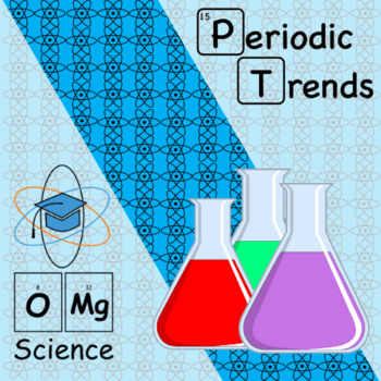 Periodic Table Worksheet: Learning Periodic Trends