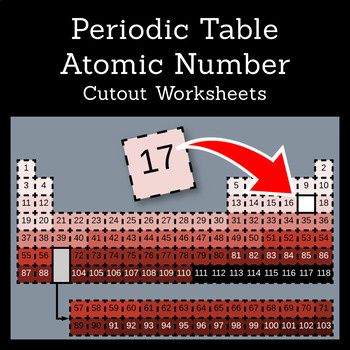 Periodic Table Worksheet: Neutrons and Protons