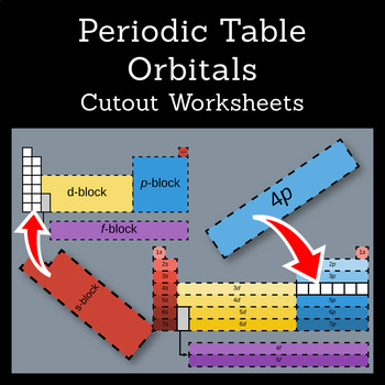Periodic Table Worksheet Orbitals And Electron Configuration By The