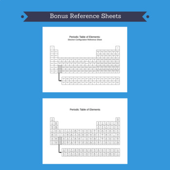 Periodic Table Worksheet: Orbitals and Electron Configuration