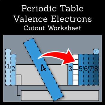 Periodic Table Worksheet: Valence Electrons