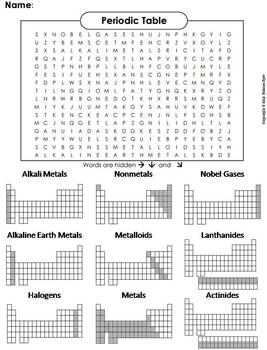 Periodic Table of Elements Worksheet/ Word Search